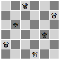 n-queens-board